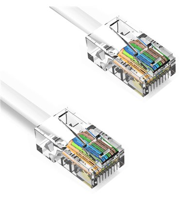 2Ft Cat5e Ethernet Non-booted Cable White